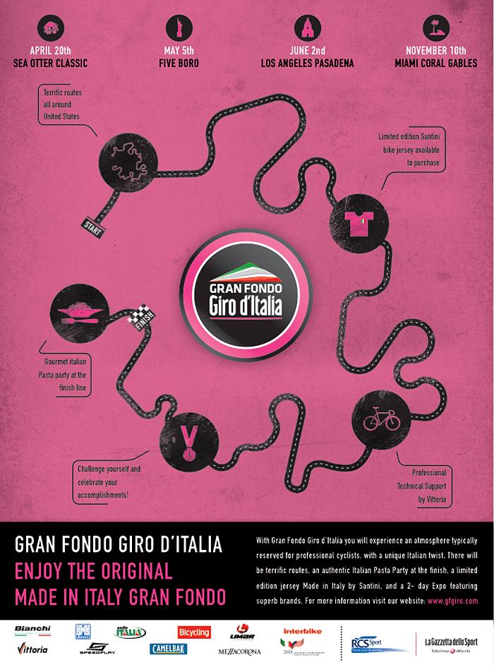 Gazzetta Dello Sport Giro Italia Gazzetta Dello Sport And